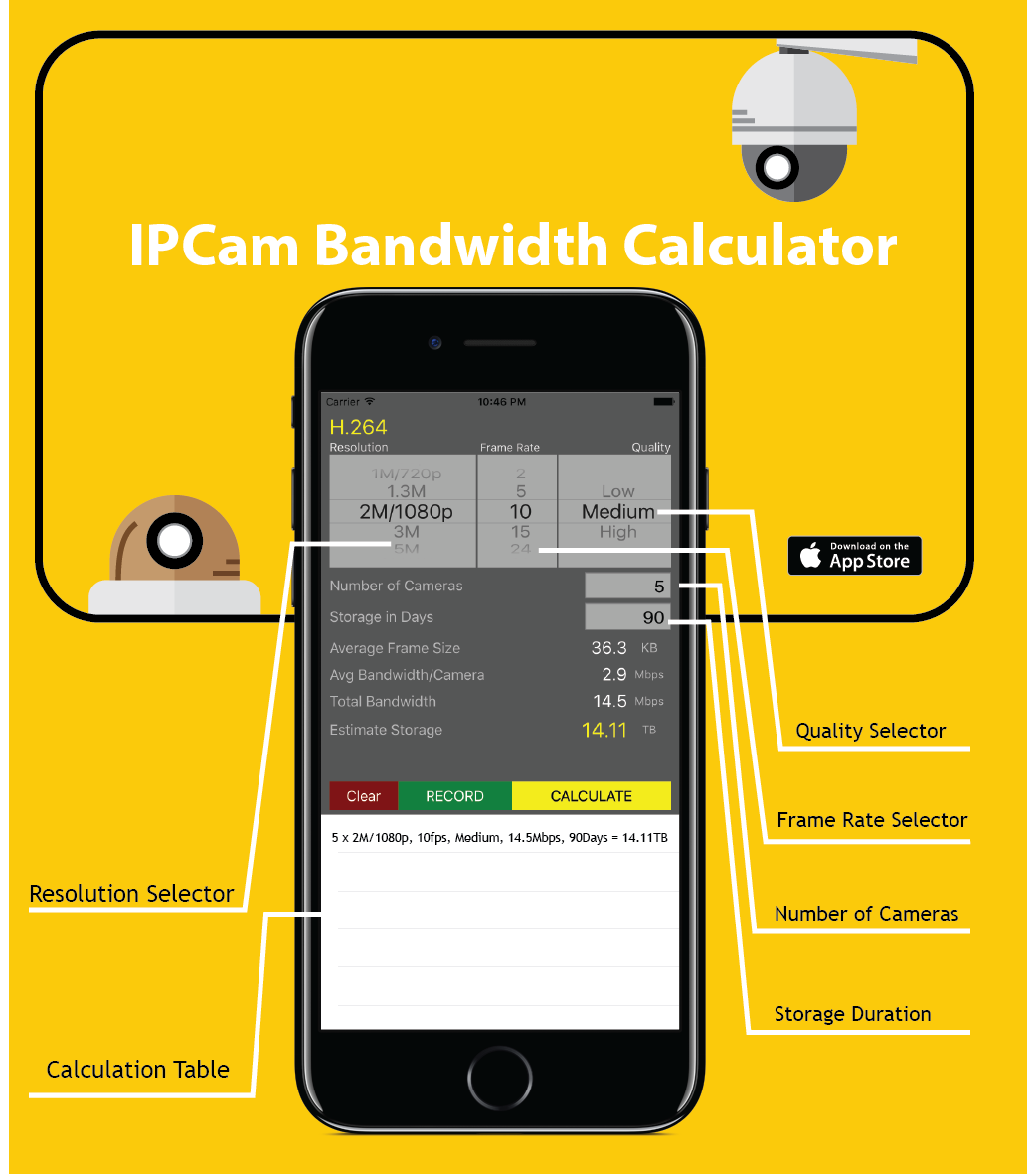 ipcam bandwidth calculator